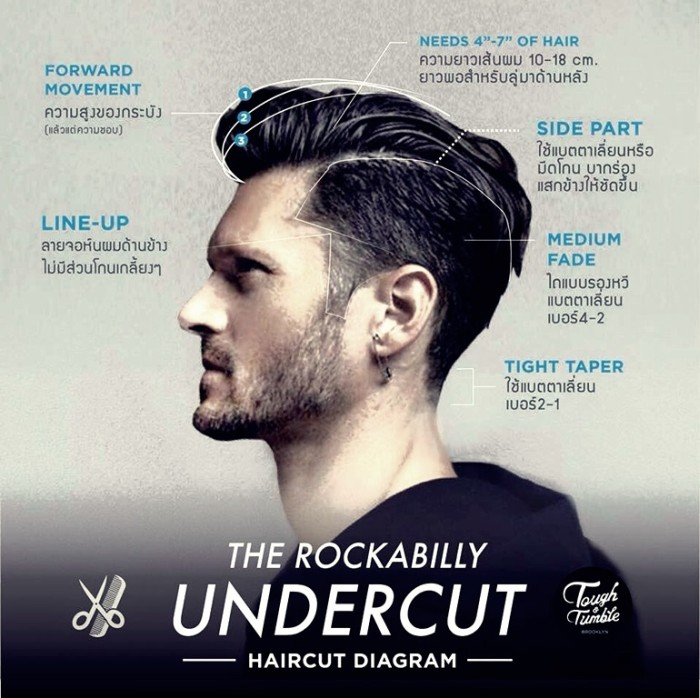 HairWeb.de • Frisuren-Trend Rockabilly - Beispiele ...